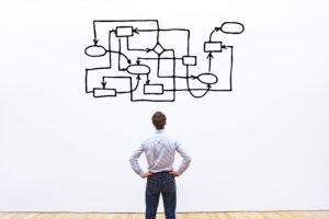 Alignment – låt alla delar i organisationen sträva i samma riktning